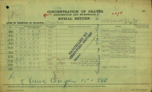 Harry's reburial form